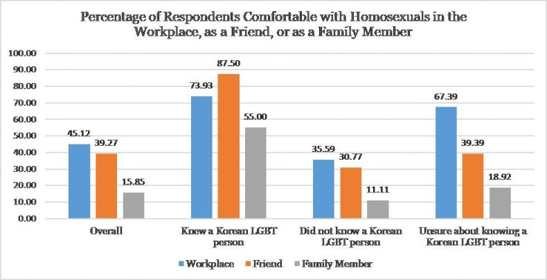 What's Behind South Korea's Persistent LGBT Intolerance