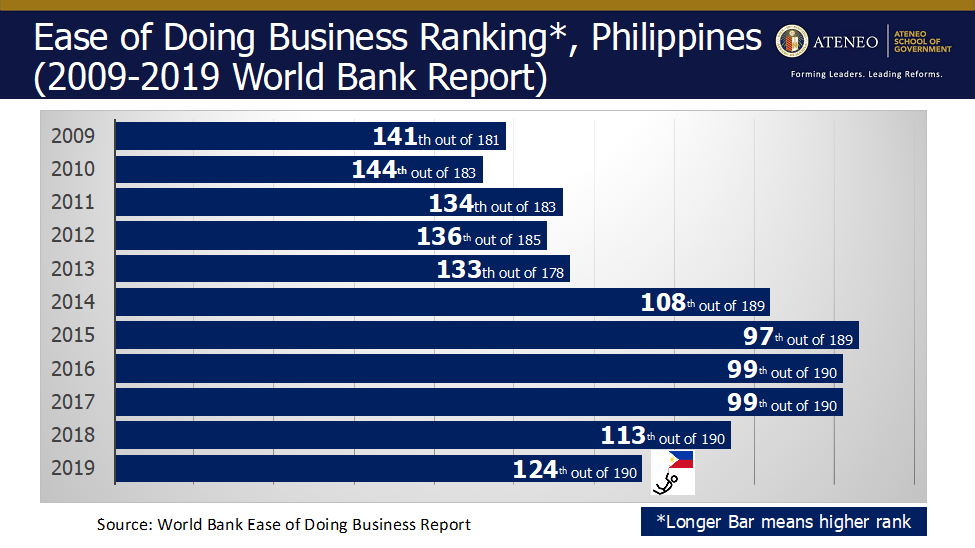 investment grade countries in asean summit
