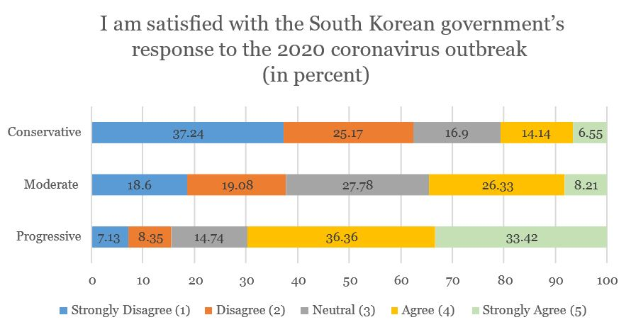 South Korea reports 146 new coronavirus cases, highest in a week